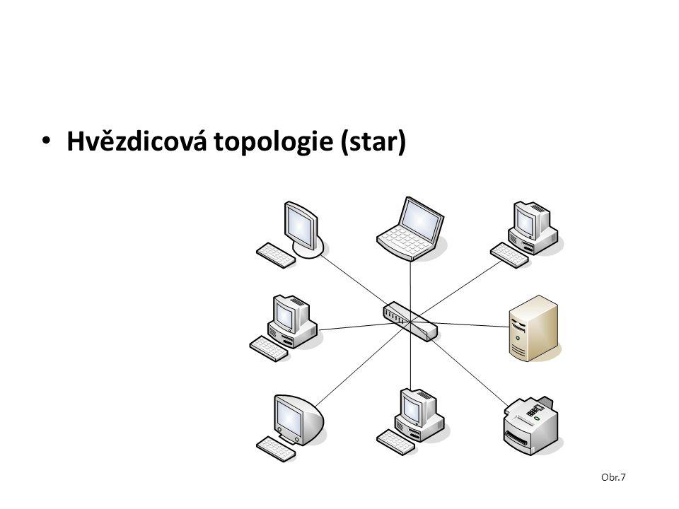 Hvězdicová topologie (star) Obr.7
