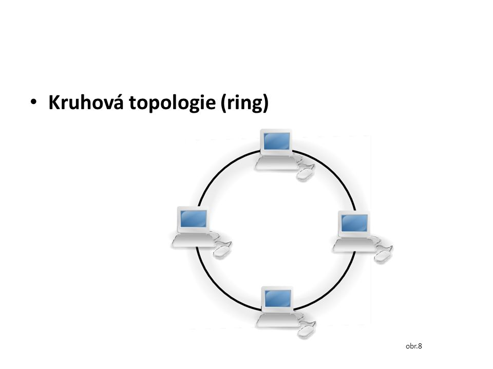 Kruhová topologie (ring) obr.8