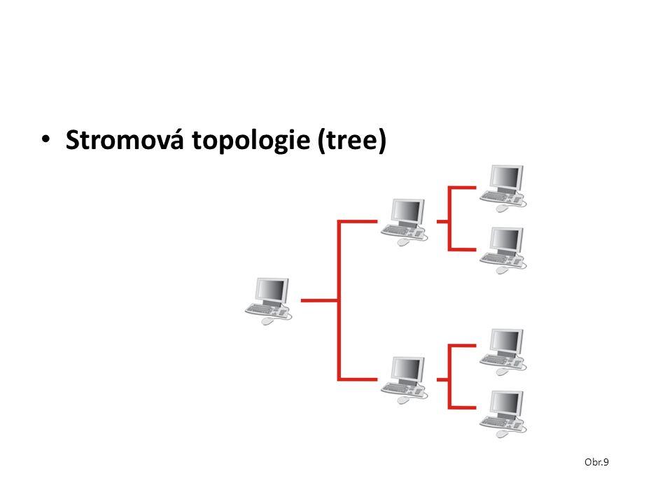 Stromová topologie (tree) Obr.9