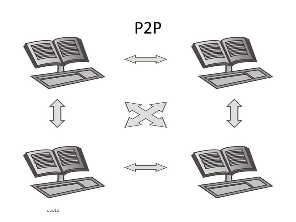 P2P obr.10