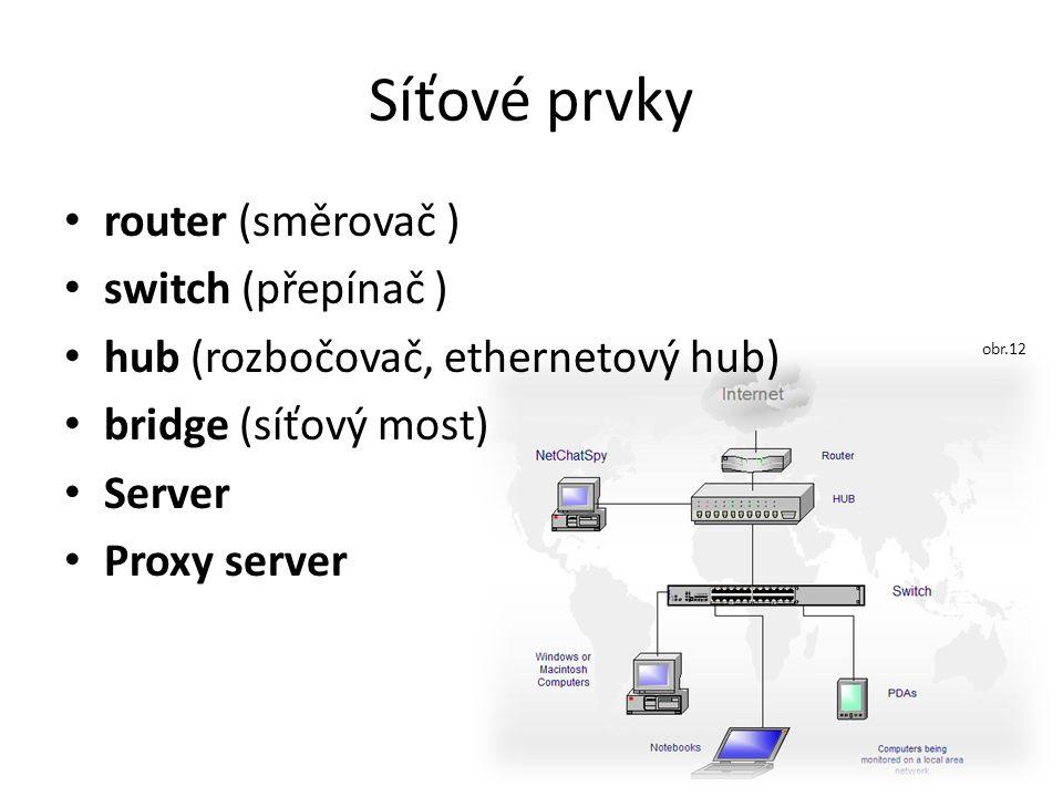 Síťové prvky router (směrovač ) switch (přepínač ) hub (rozbočovač, ethernetový hub) bridge (síťový most) Server Proxy server obr.12