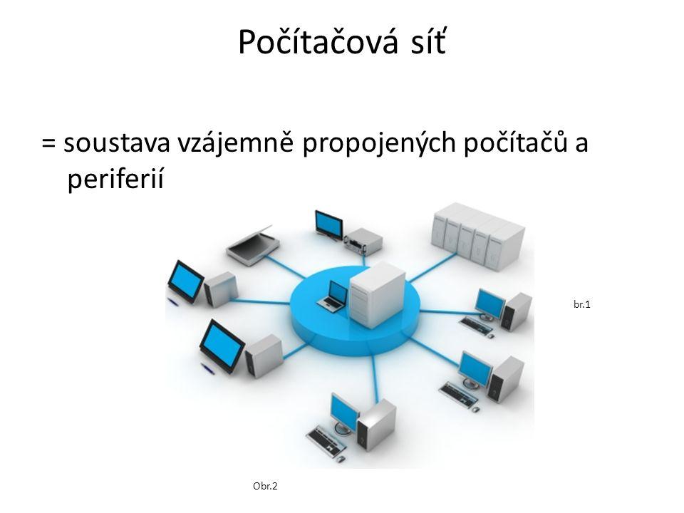 Počítačová síť = soustava vzájemně propojených počítačů a periferií Obr.2 br.1
