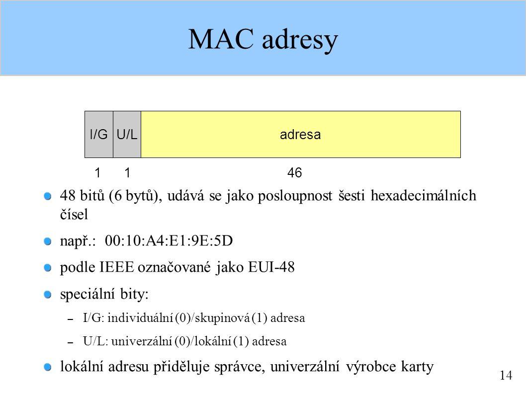 14 MAC adresy 48 bitů (6 bytů), udává se jako posloupnost šesti hexadecimálních čísel např.: 00:10:A4:E1:9E:5D podle IEEE označované jako EUI-48 speciální bity: – I/G: individuální (0)/skupinová (1) adresa – U/L: univerzální (0)/lokální (1) adresa lokální adresu přiděluje správce, univerzální výrobce karty I/Gadresa 1 U/L 1 46