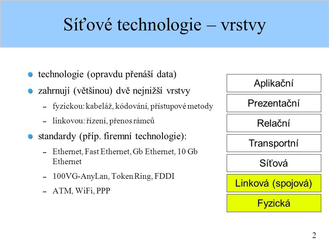 2 Síťové technologie – vrstvy technologie (opravdu přenáší data) zahrnují (většinou) dvě nejnižší vrstvy – fyzickou: kabeláž, kódování, přístupové metody – linkovou: řízení, přenos rámců standardy (příp.