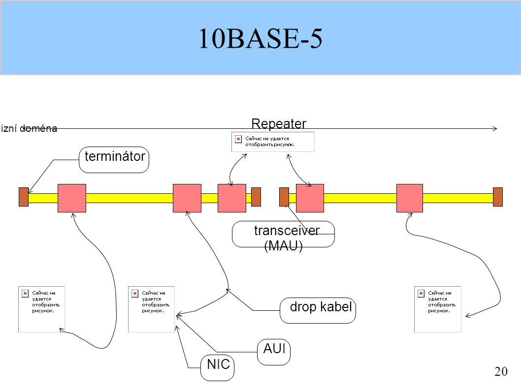 20 kolizní doména terminátor transceiver (MAU) AUI drop kabel NIC Repeater 10BASE-5