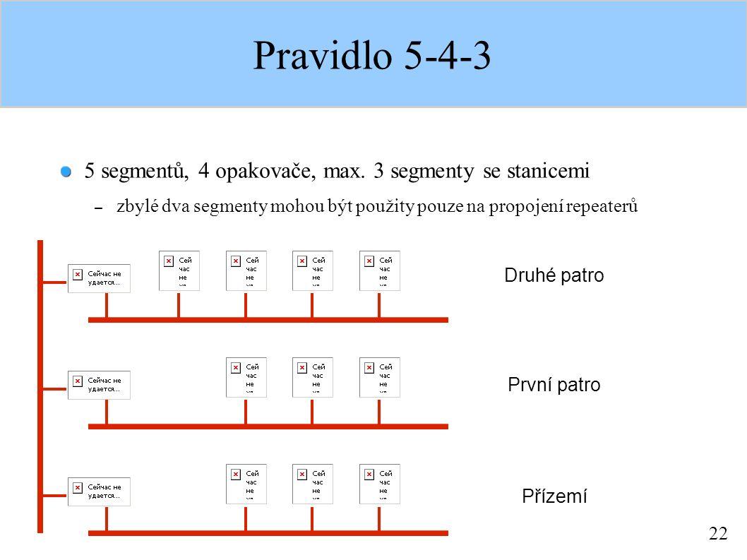 22 Pravidlo 5-4-3 5 segmentů, 4 opakovače, max.