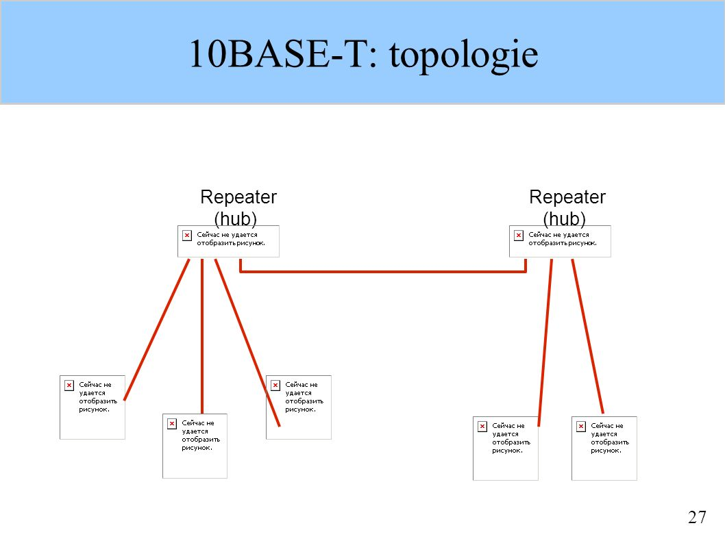27 10BASE-T: topologie Repeater (hub)