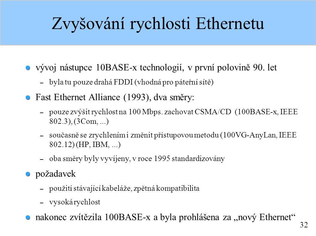 32 Zvyšování rychlosti Ethernetu vývoj nástupce 10BASE-x technologií, v první polovině 90.
