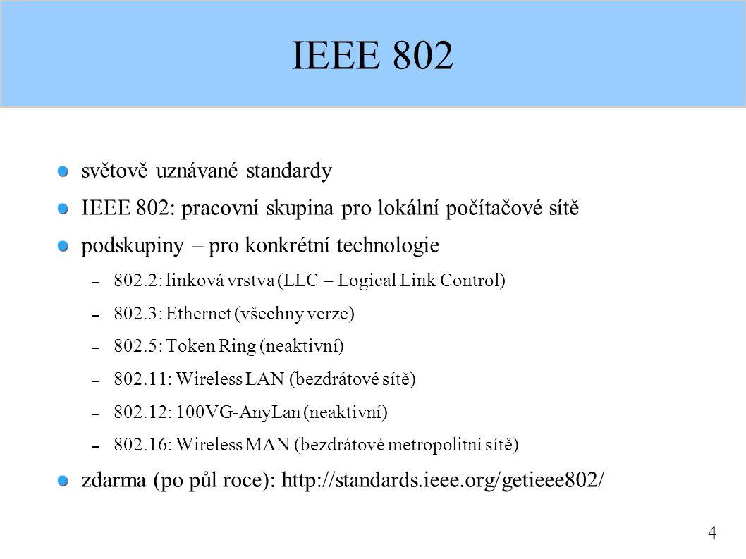 4 IEEE 802 světově uznávané standardy IEEE 802: pracovní skupina pro lokální počítačové sítě podskupiny – pro konkrétní technologie – 802.2: linková vrstva (LLC – Logical Link Control) – 802.3: Ethernet (všechny verze) – 802.5: Token Ring (neaktivní) – 802.11: Wireless LAN (bezdrátové sítě) – 802.12: 100VG-AnyLan (neaktivní) – 802.16: Wireless MAN (bezdrátové metropolitní sítě) zdarma (po půl roce): http://standards.ieee.org/getieee802/