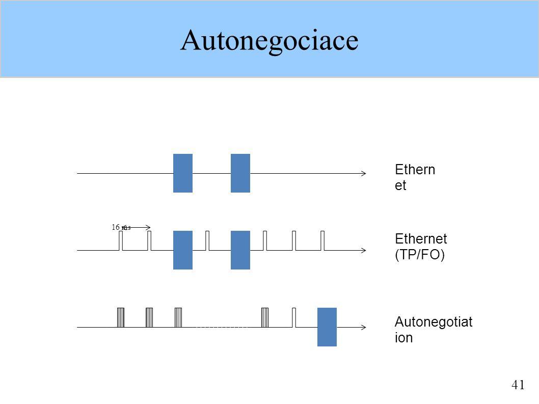 41 Autonegociace Ethern et Ethernet (TP/FO) Autonegotiat ion 16 ms