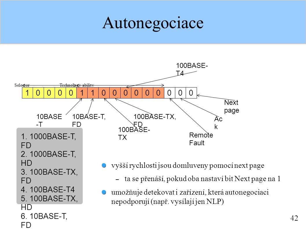 42 Autonegociace vyšší rychlosti jsou domluveny pomocí next page – ta se přenáší, pokud oba nastaví bit Next page na 1 umožňuje detekovat i zařízení, která autonegociaci nepodporují (např.