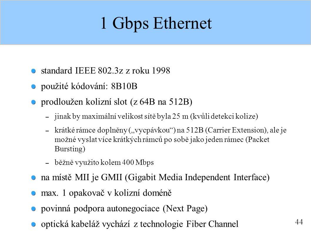 """44 1 Gbps Ethernet standard IEEE 802.3z z roku 1998 použité kódování: 8B10B prodloužen kolizní slot (z 64B na 512B) – jinak by maximální velikost sítě byla 25 m (kvůli detekci kolize) – krátké rámce doplněny (""""vycpávkou ) na 512B (Carrier Extension), ale je možné vyslat více krátkých rámců po sobě jako jeden rámec (Packet Bursting) – běžně využito kolem 400 Mbps na místě MII je GMII (Gigabit Media Independent Interface) max."""