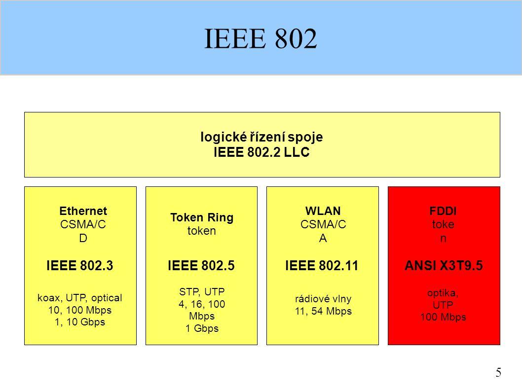 46 1000BASE-T standard IEEE 802.3ab z roku 1999 pro fyzickou vrstvu nové standardy 1000BASE-T – max.