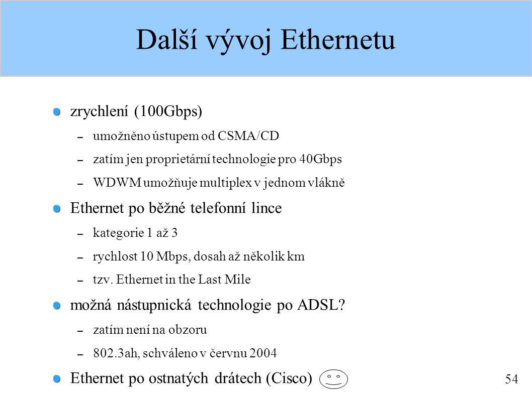 54 Další vývoj Ethernetu zrychlení (100Gbps) – umožněno ústupem od CSMA/CD – zatím jen proprietární technologie pro 40Gbps – WDWM umožňuje multiplex v jednom vlákně Ethernet po běžné telefonní lince – kategorie 1 až 3 – rychlost 10 Mbps, dosah až několik km – tzv.