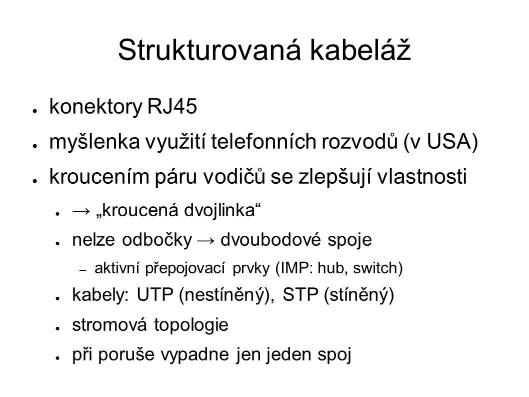 """Strukturovaná kabeláž ● konektory RJ45 ● myšlenka využití telefonních rozvodů (v USA) ● kroucením páru vodičů se zlepšují vlastnosti ● → """"kroucená dvojlinka ● nelze odbočky → dvoubodové spoje – aktivní přepojovací prvky (IMP: hub, switch) ● kabely: UTP (nestíněný), STP (stíněný) ● stromová topologie ● při poruše vypadne jen jeden spoj"""