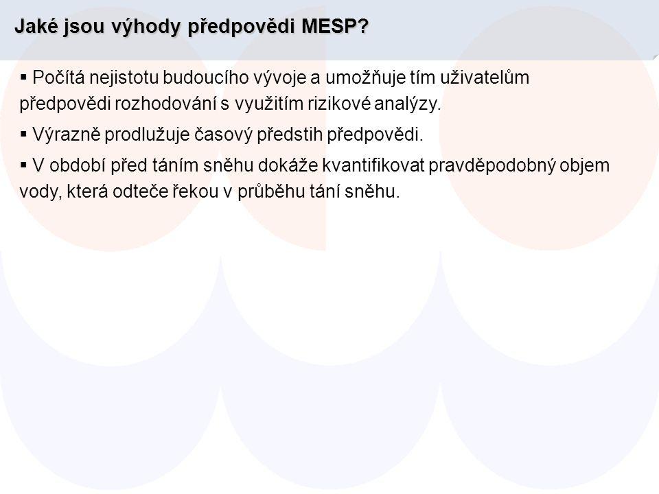 Jakéjsou výhody předpovědi MESP. Jaké jsou výhody předpovědi MESP.