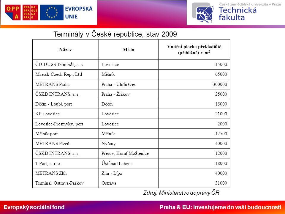 Evropský sociální fond Praha & EU: Investujeme do vaší budoucnosti N á zevM í sto Vnitřn í plocha překladi š tě (přibližně) v m 2 ČD-DUSS Termin á l, a.