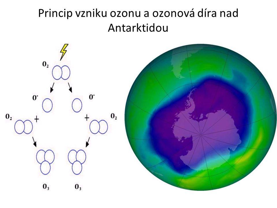 Princip vzniku ozonu a ozonová díra nad Antarktidou