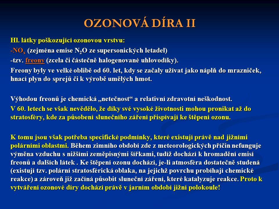 OZONOVÁ DÍRA II Hl.