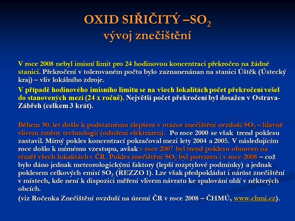 OXID SIŘIČITÝ –SO 2 vývoj znečištění V roce 2008 nebyl imisní limit pro 24 hodinovou koncentraci překročen na žádné stanici.