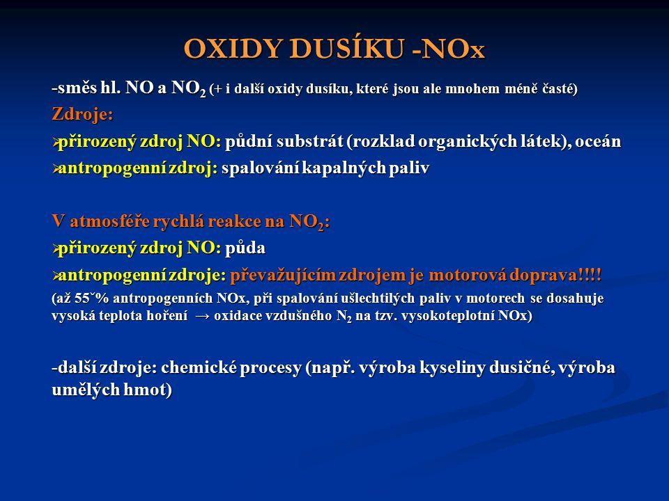 OXIDY DUSÍKU -NOx -směs hl.