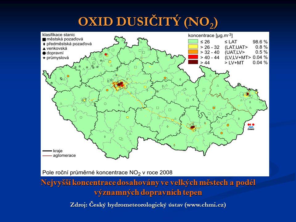 OXID DUSIČITÝ (NO 2 ) Nejvyšší koncentrace dosahovány ve velkých městech a podél významných dopravních tepen Zdroj: Český hydrometeorologický ústav (www.chmi.cz)