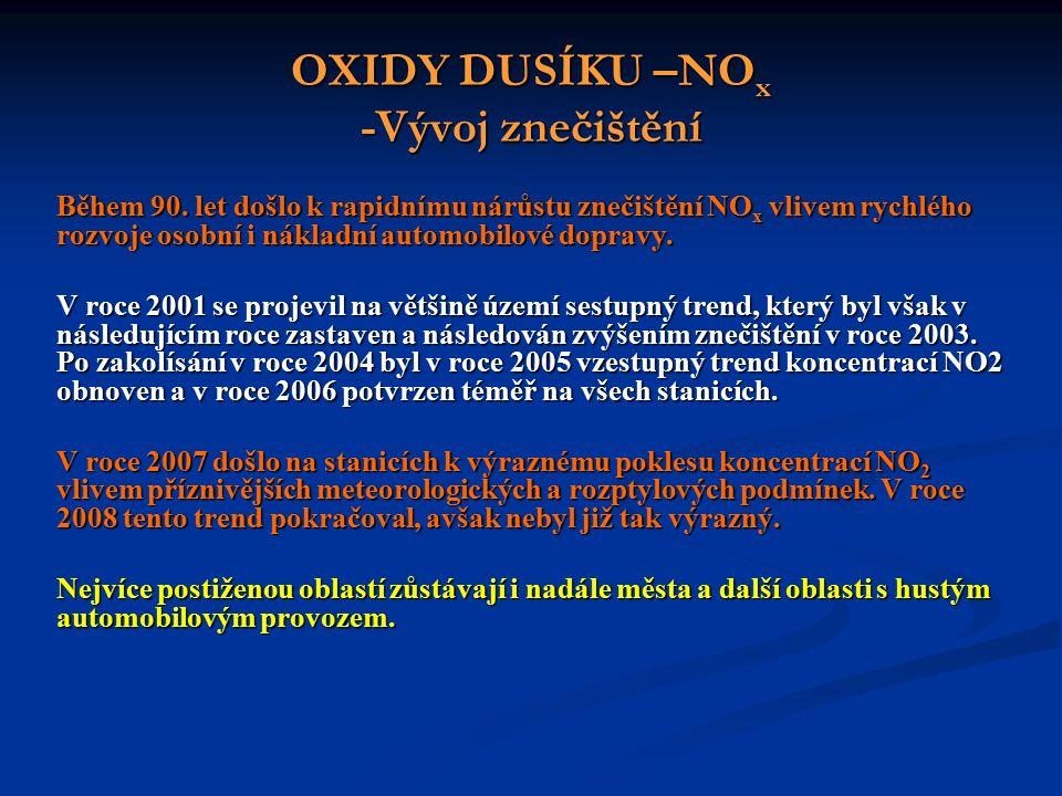 OXIDY DUSÍKU –NO x -Vývoj znečištění Během 90.
