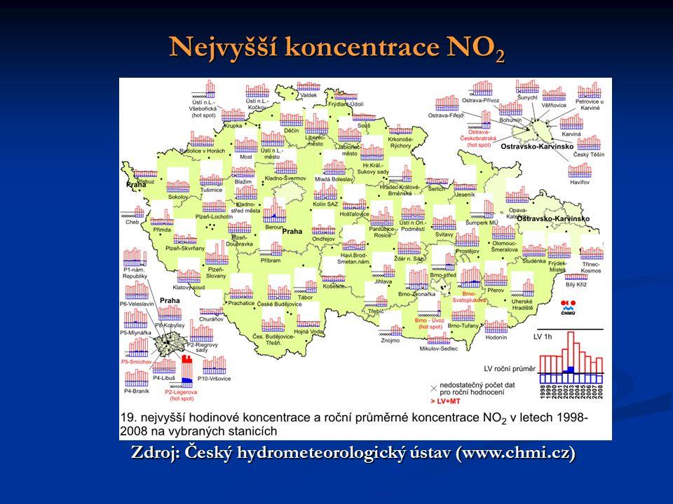 Nejvyšší koncentrace NO 2 Zdroj: Český hydrometeorologický ústav (www.chmi.cz)