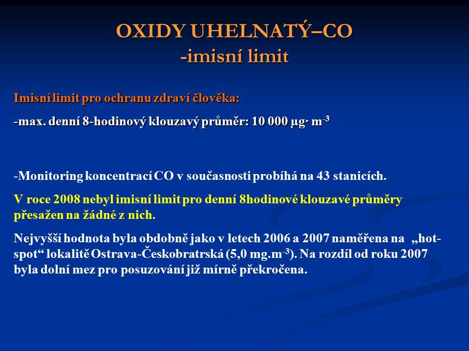 OXIDY UHELNATÝ–CO -imisní limit Imisní limit pro ochranu zdraví člověka: -max.