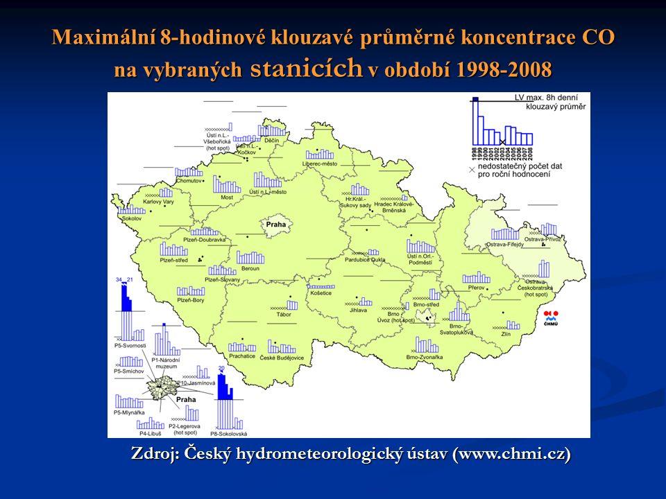 Maximální 8-hodinové klouzavé průměrné koncentrace CO na vybraných stanicích v období 1998-2008 Zdroj: Český hydrometeorologický ústav (www.chmi.cz)