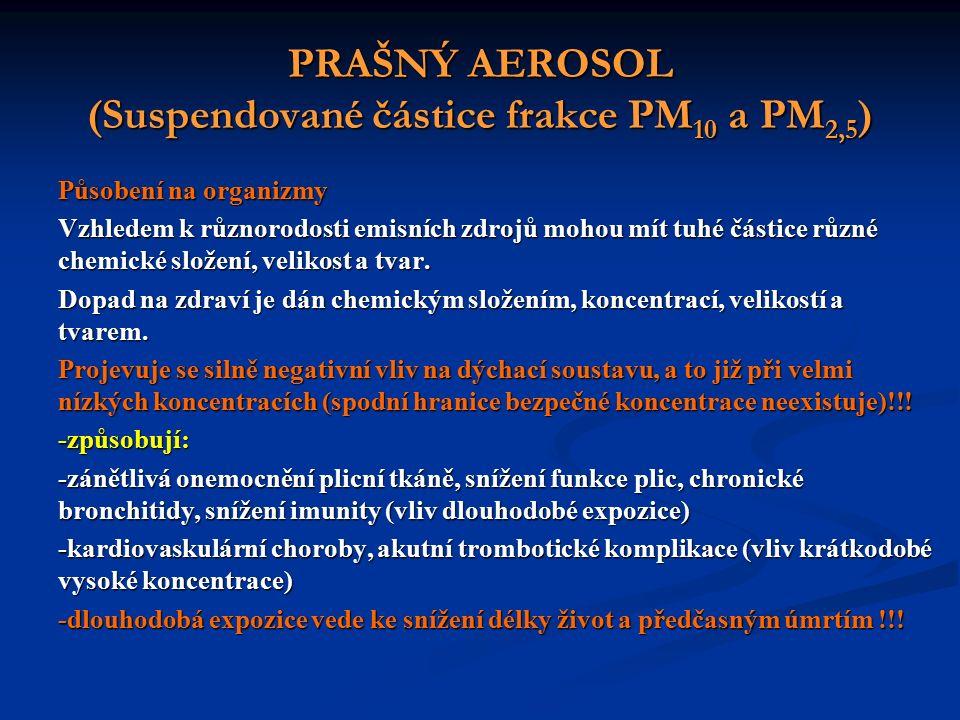 PRAŠNÝ AEROSOL (Suspendované částice frakce PM 10 a PM 2,5 ) Působení na organizmy Vzhledem k různorodosti emisních zdrojů mohou mít tuhé částice různé chemické složení, velikost a tvar.