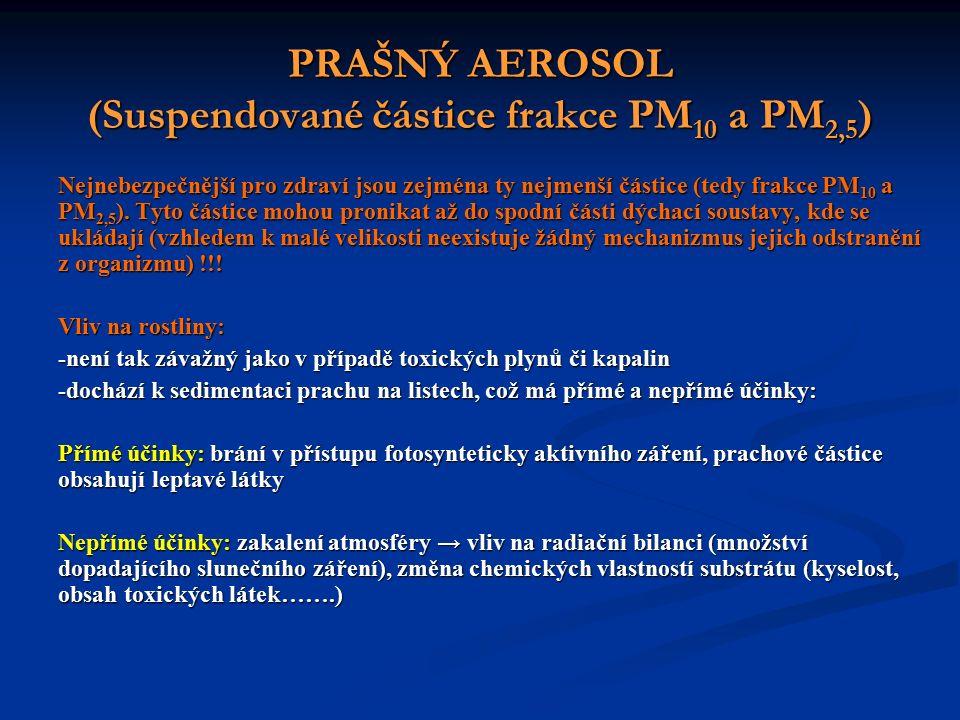 PRAŠNÝ AEROSOL (Suspendované částice frakce PM 10 a PM 2,5 ) Nejnebezpečnější pro zdraví jsou zejména ty nejmenší částice (tedy frakce PM 10 a PM 2,5 ).