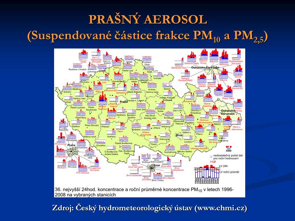 PRAŠNÝ AEROSOL (Suspendované částice frakce PM 10 a PM 2,5 ) Zdroj: Český hydrometeorologický ústav (www.chmi.cz)