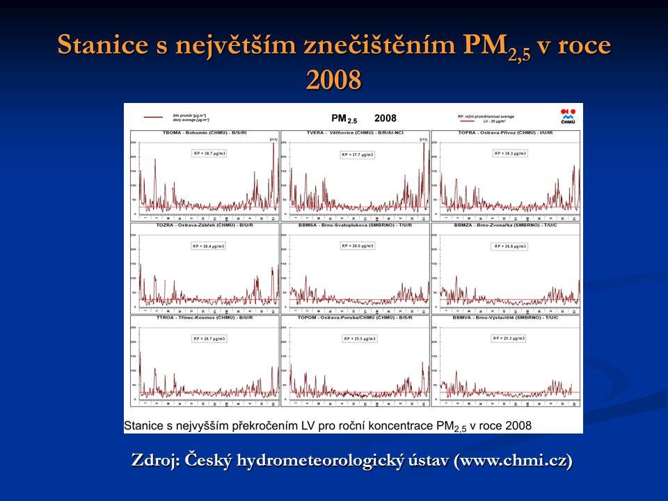 Stanice s největším znečištěním PM 2,5 v roce 2008 Zdroj: Český hydrometeorologický ústav (www.chmi.cz)