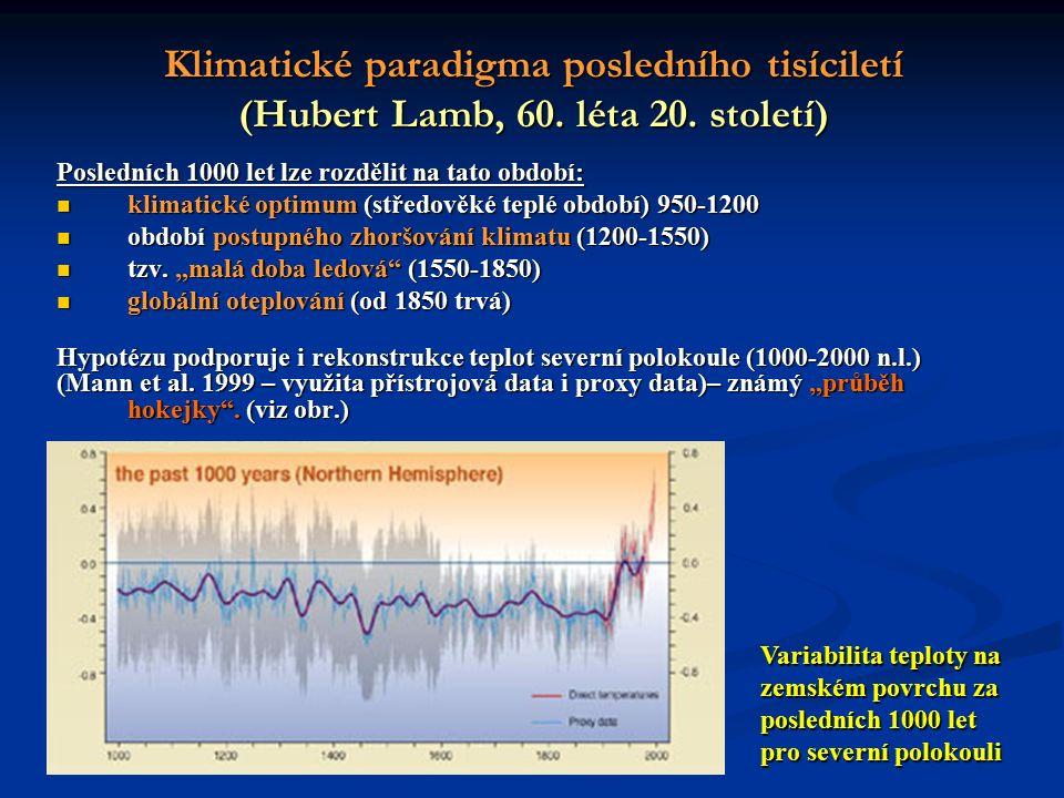 Klimatické paradigma posledního tisíciletí (Hubert Lamb, 60.