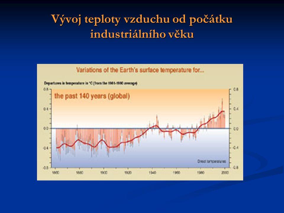 Vývoj teploty vzduchu od počátku industriálního věku