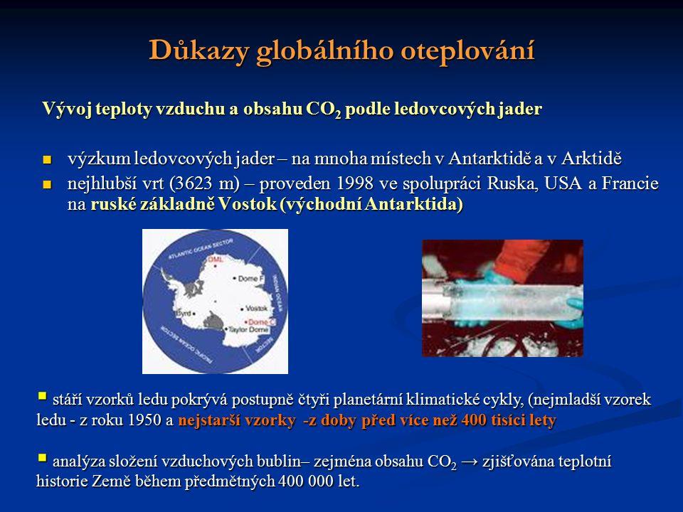 Důkazy globálního oteplování Vývoj teploty vzduchu a obsahu CO 2 podle ledovcových jader výzkum ledovcových jader – na mnoha místech v Antarktidě a v Arktidě výzkum ledovcových jader – na mnoha místech v Antarktidě a v Arktidě nejhlubší vrt (3623 m) – proveden 1998 ve spolupráci Ruska, USA a Francie na ruské základně Vostok (východní Antarktida) nejhlubší vrt (3623 m) – proveden 1998 ve spolupráci Ruska, USA a Francie na ruské základně Vostok (východní Antarktida)  stáří vzorků ledu pokrývá postupně čtyři planetární klimatické cykly, (nejmladší vzorek ledu - z roku 1950 a nejstarší vzorky -z doby před více než 400 tisíci lety  analýza složení vzduchových bublin– zejména obsahu CO 2 → zjišťována teplotní historie Země během předmětných 400 000 let.