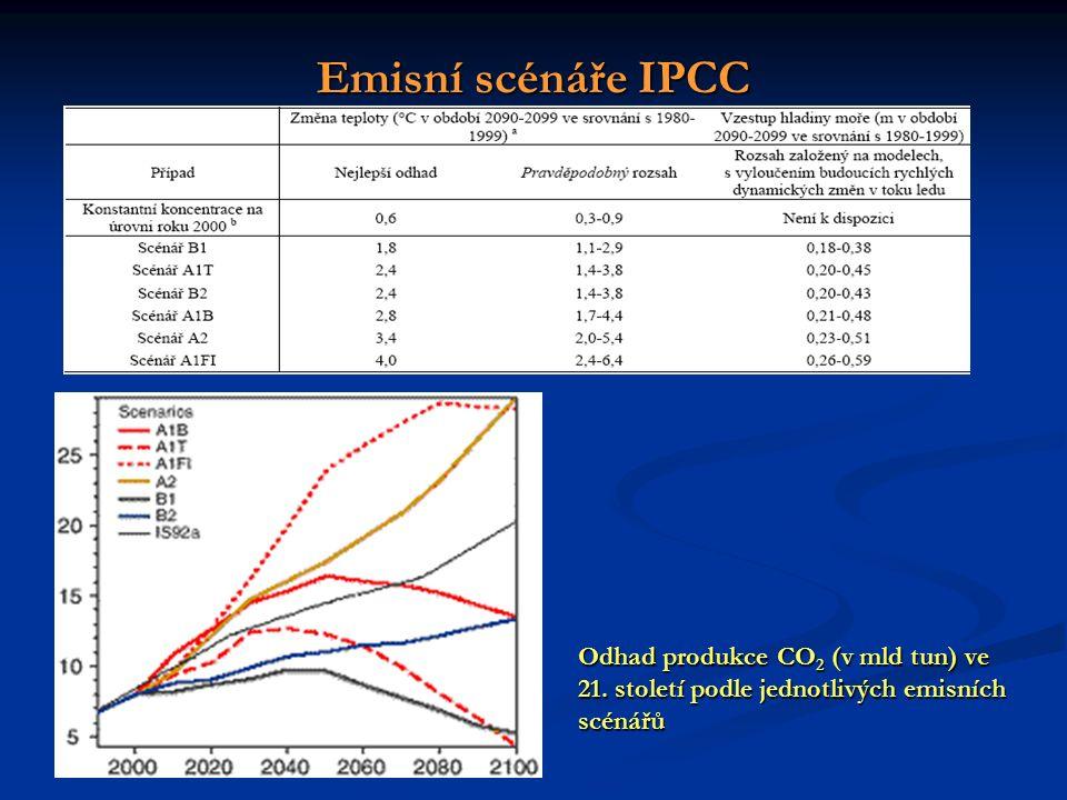 Emisní scénáře IPCC Odhad produkce CO 2 (v mld tun) ve 21.