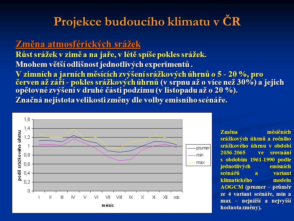 Projekce budoucího klimatu v ČR Změna atmosférických srážek Růst srážek v zimě a na jaře, v létě spíše pokles srážek.