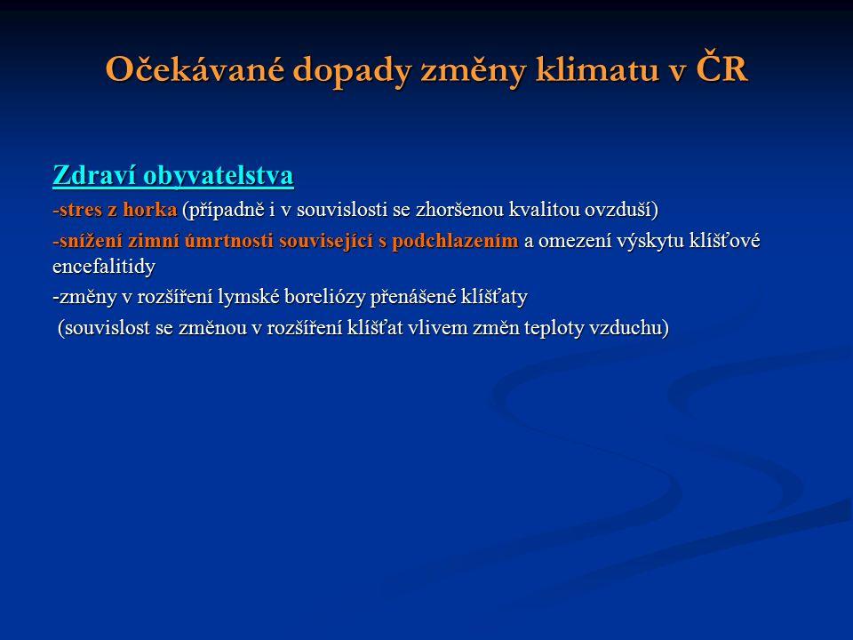 Očekávané dopady změny klimatu v ČR Zdraví obyvatelstva -stres z horka (případně i v souvislosti se zhoršenou kvalitou ovzduší) -snížení zimní úmrtnosti související s podchlazením a omezení výskytu klíšťové encefalitidy -změny v rozšíření lymské boreliózy přenášené klíšťaty (souvislost se změnou v rozšíření klíšťat vlivem změn teploty vzduchu) (souvislost se změnou v rozšíření klíšťat vlivem změn teploty vzduchu)
