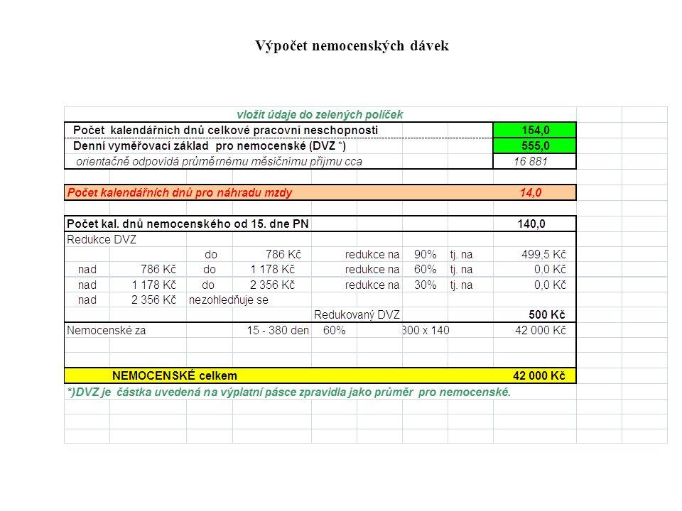 Nemocenské dávky podle zákona 187/2006 Sb. nemocenské náleží až od 15.