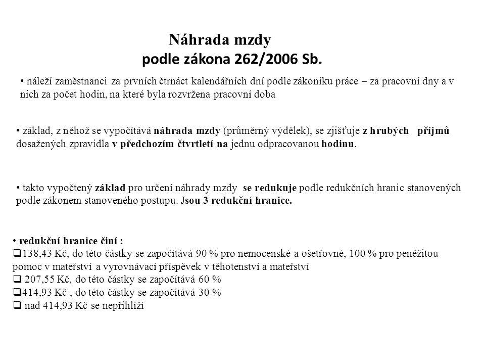 Náhrada mzdy podle zákona 262/2006 Sb.