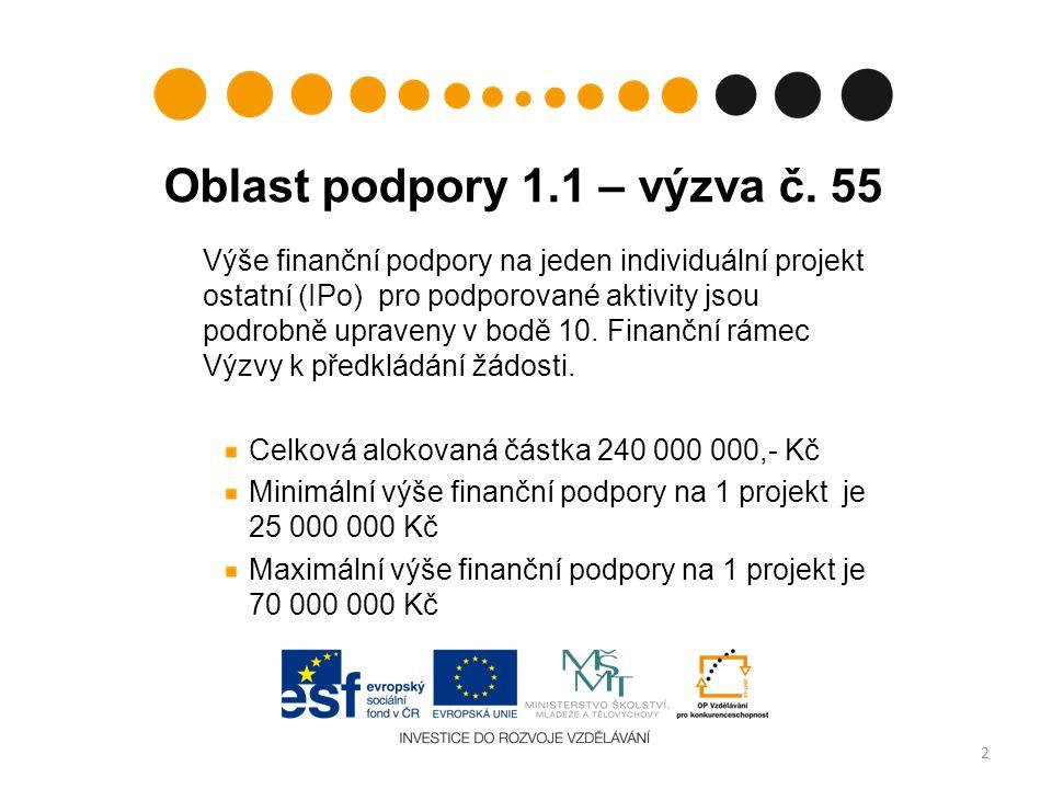 Oblast podpory 1.1 – výzva č. 55 2 Výše finanční podpory na jeden individuální projekt ostatní (IPo) pro podporované aktivity jsou podrobně upraveny v