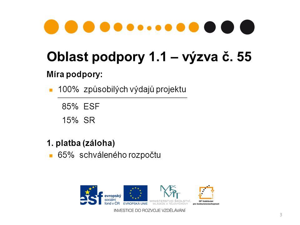Oblast podpory 1.1 – výzva č. 55 Míra podpory: 100% způsobilých výdajů projektu 85% ESF 15% SR 1. platba (záloha) 65% schváleného rozpočtu 3