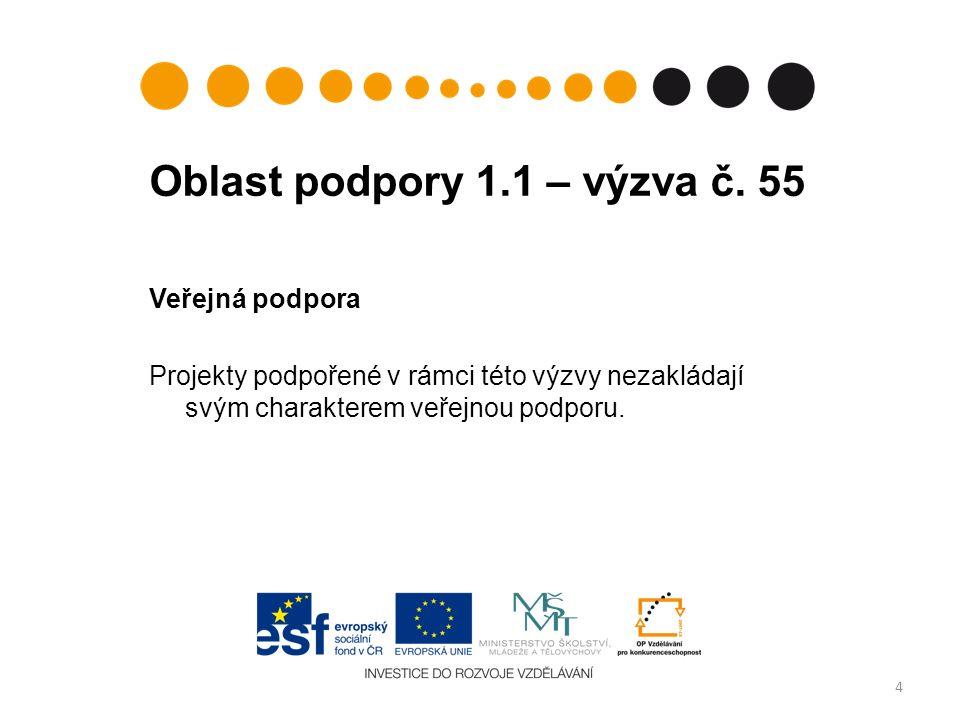 Oblast podpory 1.1 – výzva č. 55 Veřejná podpora Projekty podpořené v rámci této výzvy nezakládají svým charakterem veřejnou podporu. 4