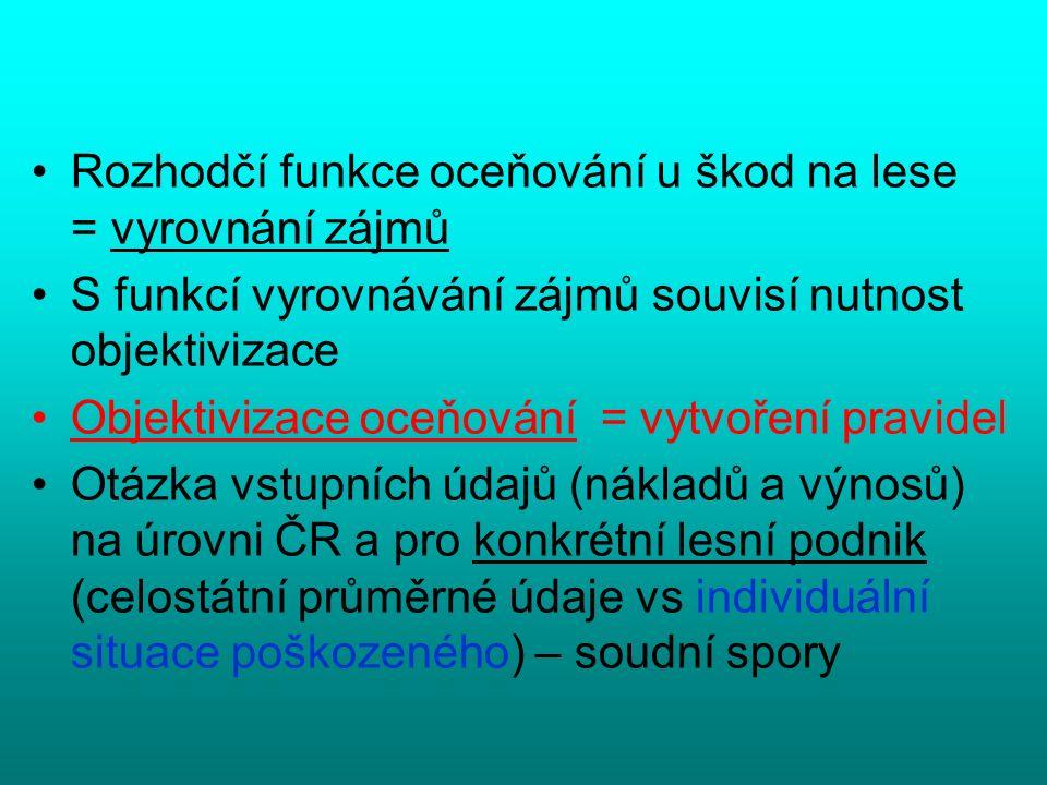 Rozhodčí funkce oceňování u škod na lese = vyrovnání zájmů S funkcí vyrovnávání zájmů souvisí nutnost objektivizace Objektivizace oceňování = vytvoření pravidel Otázka vstupních údajů (nákladů a výnosů) na úrovni ČR a pro konkrétní lesní podnik (celostátní průměrné údaje vs individuální situace poškozeného) – soudní spory