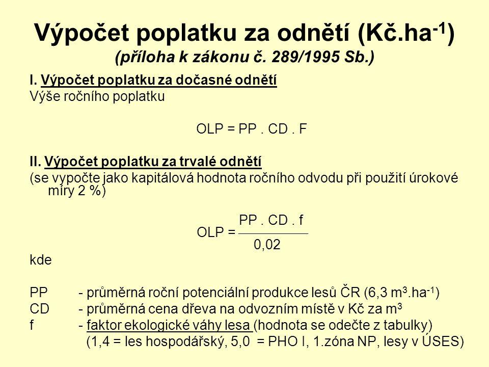 Výpočet poplatku za odnětí (Kč.ha -1 ) (příloha k zákonu č.
