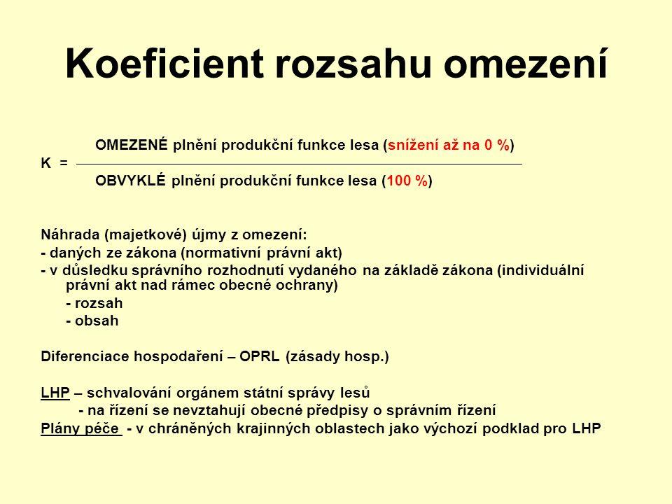 Koeficient rozsahu omezení OMEZENÉ plnění produkční funkce lesa (snížení až na 0 %) K =  OBVYKLÉ plnění produkční funkce lesa (100 %) Náhrada (majetkové) újmy z omezení: - daných ze zákona (normativní právní akt) - v důsledku správního rozhodnutí vydaného na základě zákona (individuální právní akt nad rámec obecné ochrany) - rozsah - obsah Diferenciace hospodaření – OPRL (zásady hosp.) LHP – schvalování orgánem státní správy lesů - na řízení se nevztahují obecné předpisy o správním řízení Plány péče - v chráněných krajinných oblastech jako výchozí podklad pro LHP