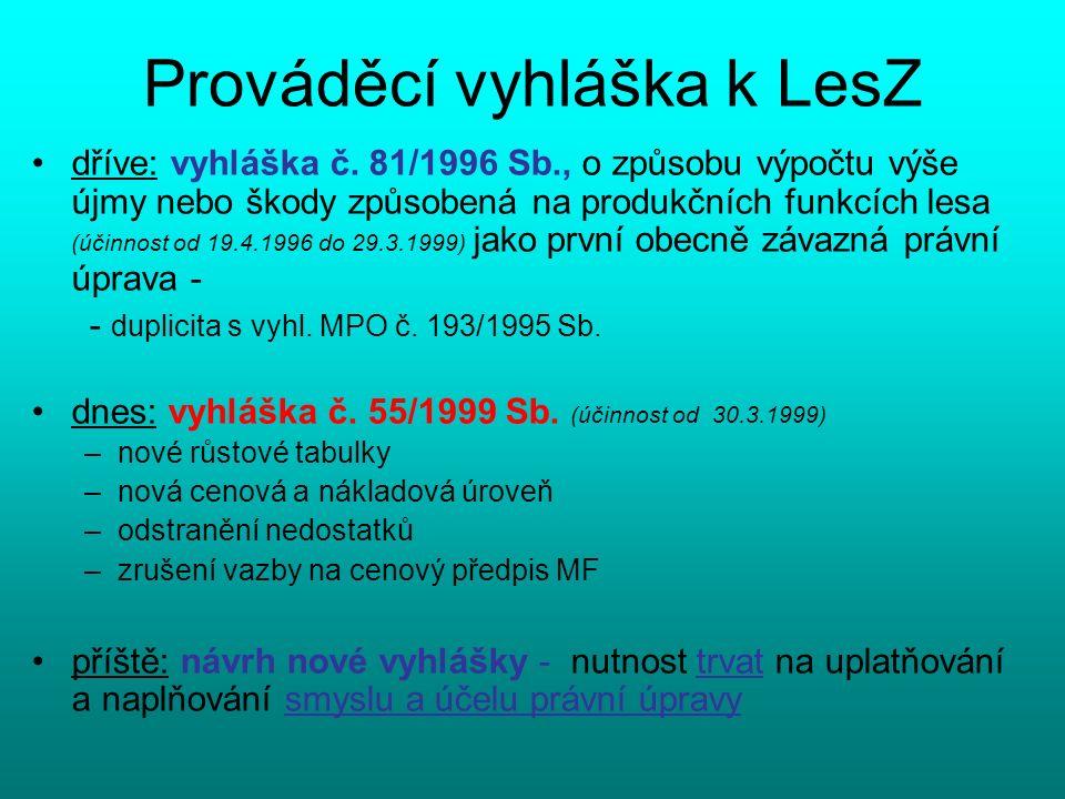 Prováděcí vyhláška k LesZ dříve: vyhláška č. 81/1996 Sb., o způsobu výpočtu výše újmy nebo škody způsobená na produkčních funkcích lesa (účinnost od 1