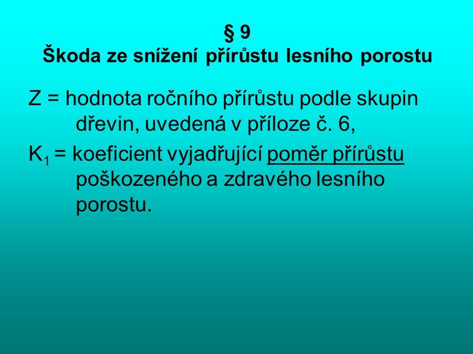 § 9 Škoda ze snížení přírůstu lesního porostu Z = hodnota ročního přírůstu podle skupin dřevin, uvedená v příloze č.
